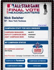 Nick Swisher Leader Board
