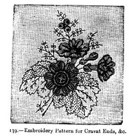 The Project Gutenberg eBook of BEETON_S BOOK OF NEEDLEWORK-2